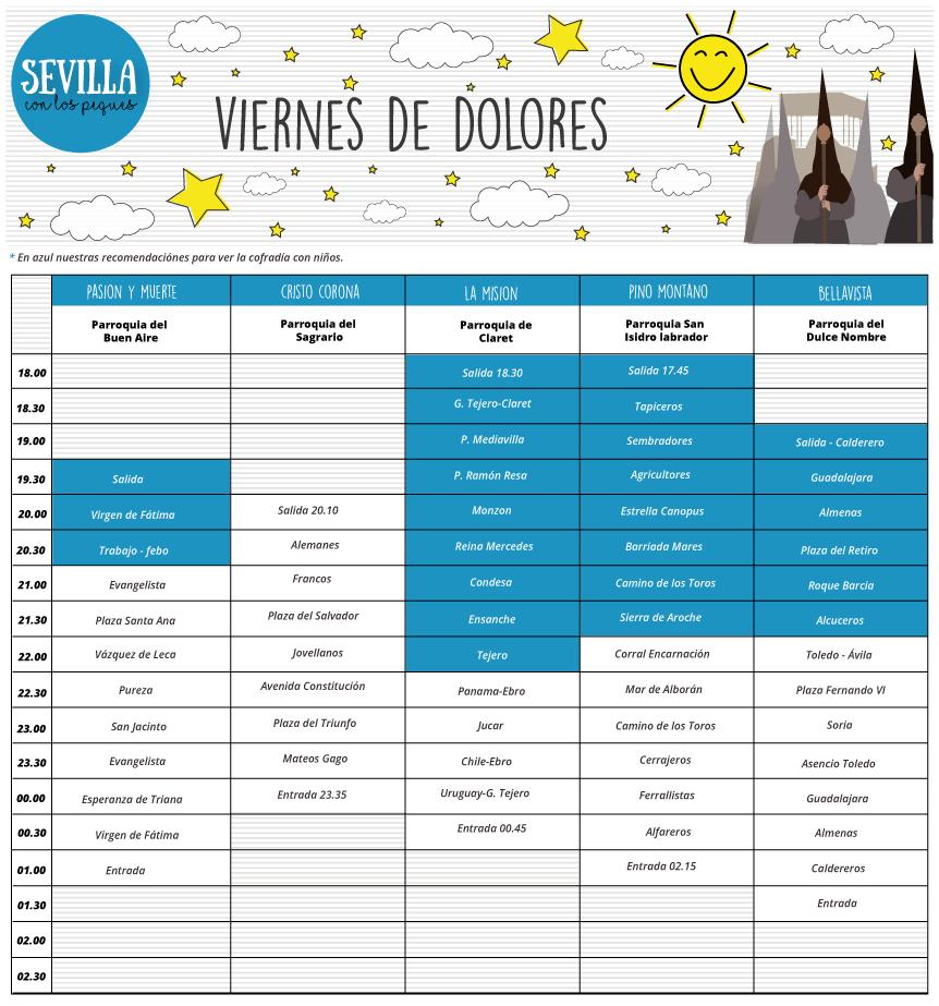 Itinerario Viernes de Dolores de la Semana Santa de Sevilla | Sevilla con los peques