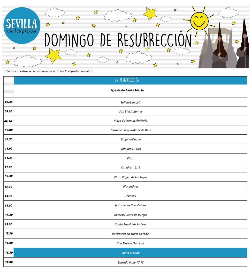 Itinerario sábado Santo e itinerario de Domingo de Resurreccion de la Semana Santa de Sevilla 00 | Sevilla con los peques