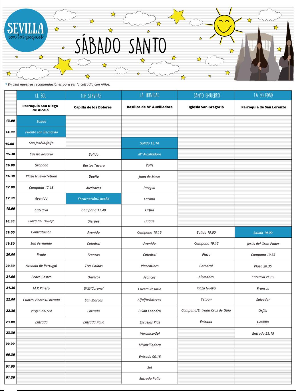 Itinerario sábado Santo e itinerario de Domingo de Resurreccion de la Semana Santa de Sevilla | Sevilla con los peques