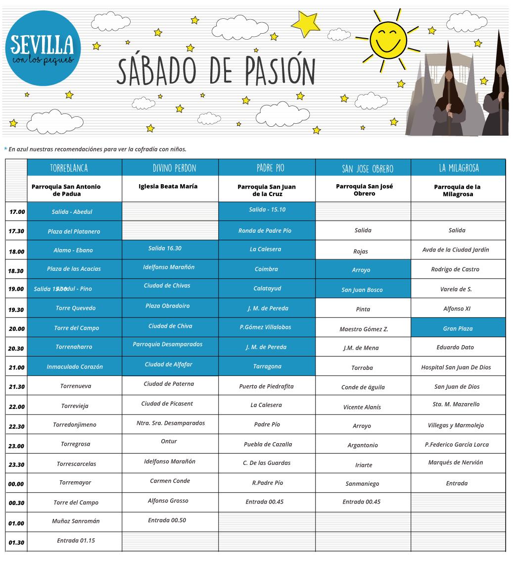 Semana Santa con niños: Itinerario Sábado Santo de Sevilla | Sevilla con los peques