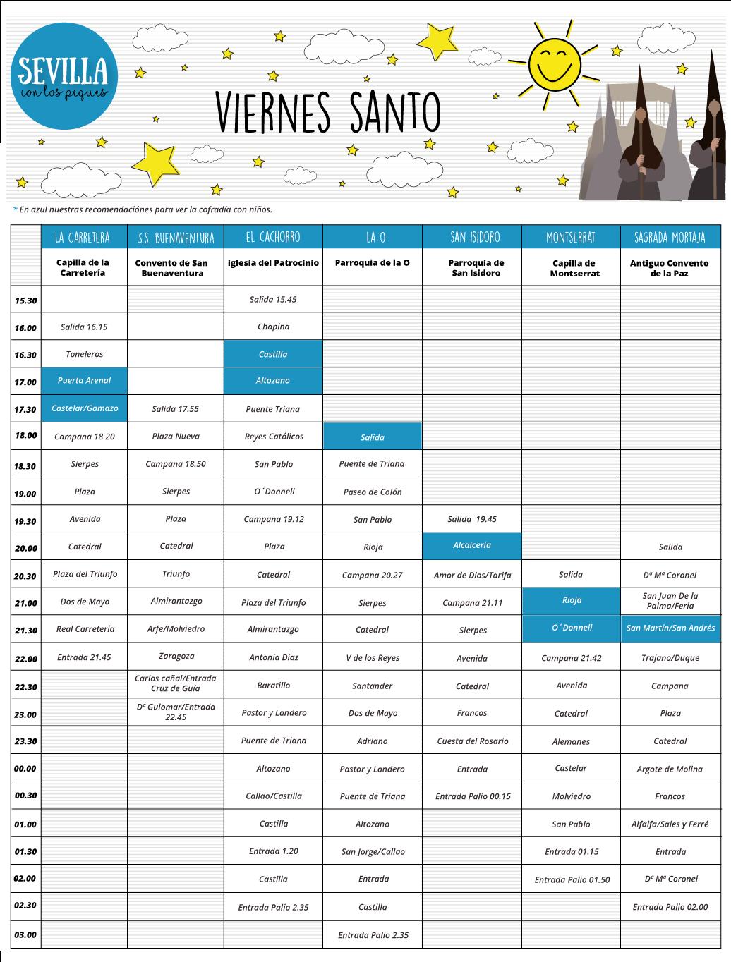 Itinerario Viernes Santo de Sevilla en Semana Santa con niños | Sevilla con los peques