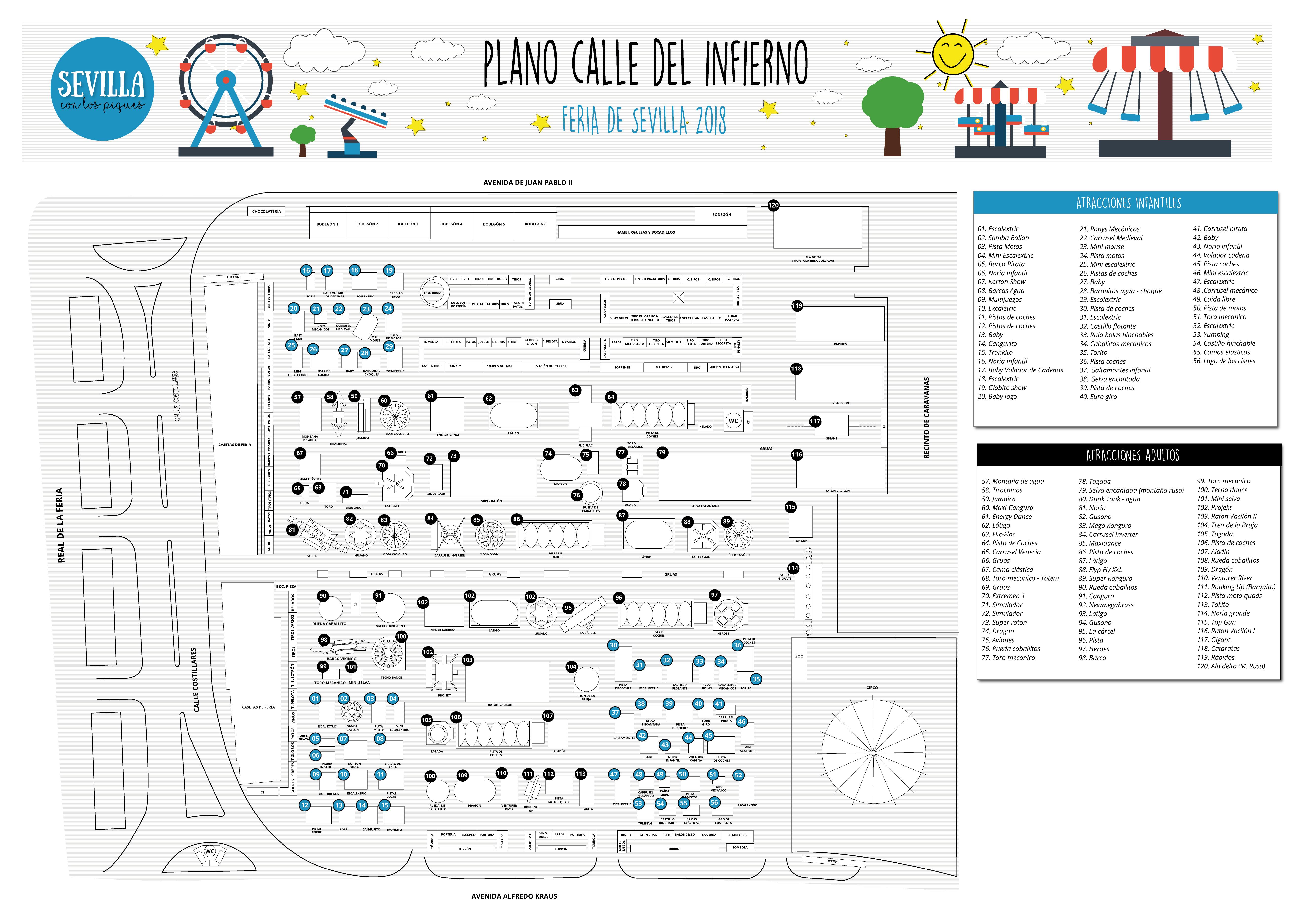 Plano de las atracciones de la Calle del Infierno Sevilla |Sevilla con los peques